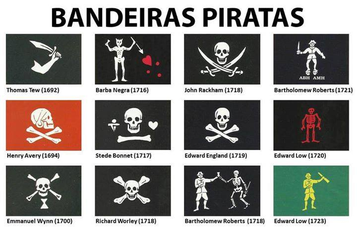 Arr me Hearties - Pirate Flags of the High Seas