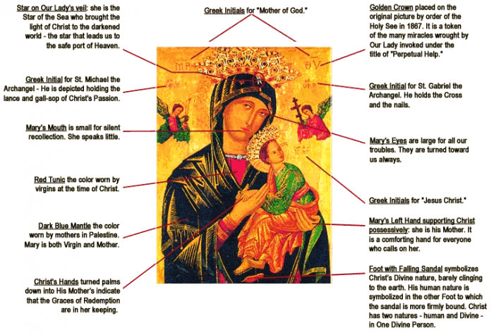 Meaning of the Icon of Our Lady of Perpetual Help
